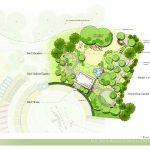 Bird Garden Plan